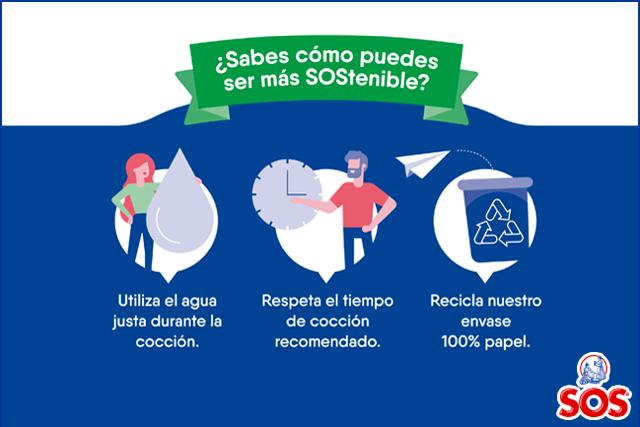 Consejos sobre cómo actuar de manera más SOStenible